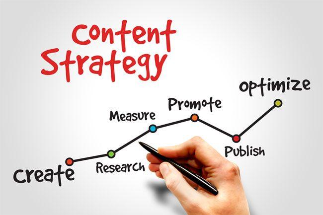 content-marketing-online
