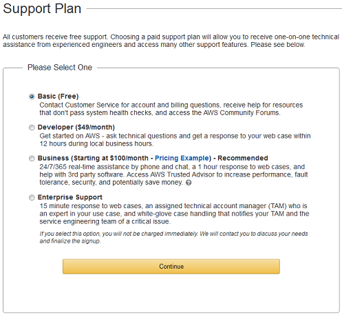 choose aws support plan